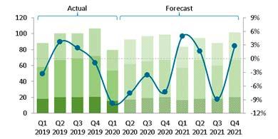 El mercado de PCs en América Latina volvería a crecer recién en el Q2 de 2021