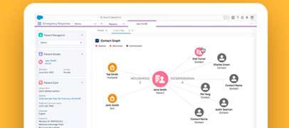 Work.com, lo nuevo de Salesforce para que las organizaciones reanuden sus operaciones